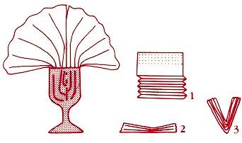 как складывать салфетки веером способ 2