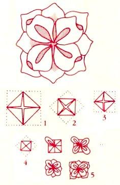 как складывать салфетки розой
